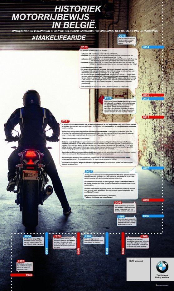 motorwetgeving-belgie-infografiek